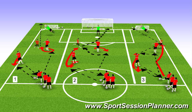 Football/Soccer Session Plan Drill (Colour): 3 player combination to finish