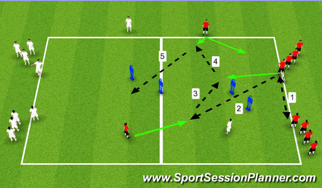 Football/Soccer Session Plan Drill (Colour): Pattern Passing to Penetrate