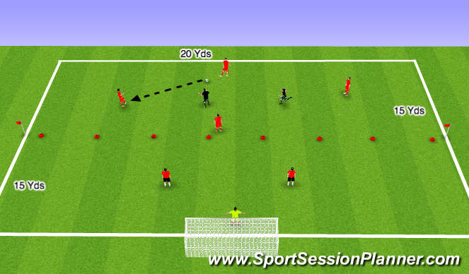 Football/Soccer Session Plan Drill (Colour): 4 vs. 2 to 2 vs. 2