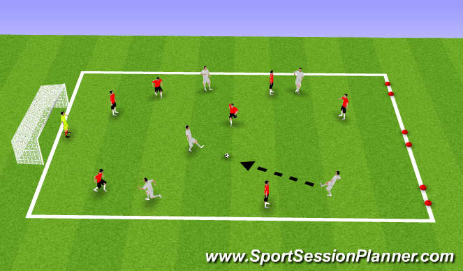 Football/Soccer Session Plan Drill (Colour): 8 vs. 5 to Counter Goals