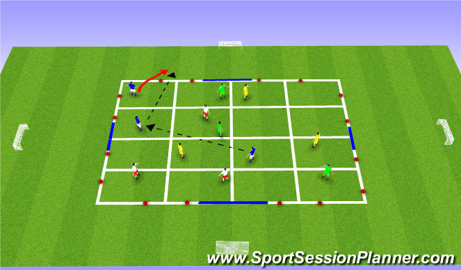 Football/Soccer Session Plan Drill (Colour): Breaking Lines Progresssion