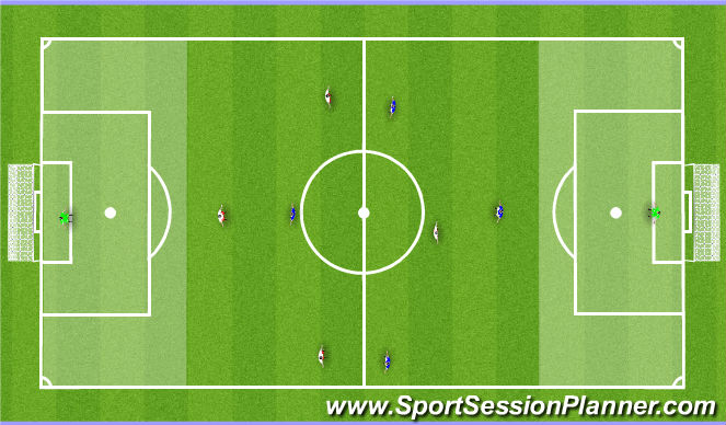 Football/Soccer Session Plan Drill (Colour): SSG - Breaking lines
