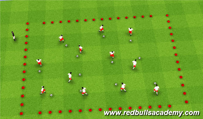 Football/Soccer Session Plan Drill (Colour): Messi & Xavi
