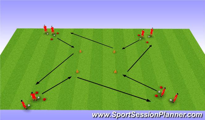 Football/Soccer Session Plan Drill (Colour): Ball Manipulation - Moves / Feints