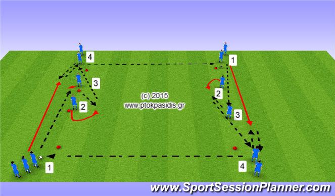 Football/Soccer Session Plan Drill (Colour): ΠΡΑΚΤΙΚΗ Τεχνικής- Προσποίησης-Ξεμαρκαρίσματος
