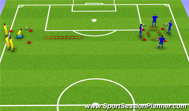 Football/Soccer Session Plan Drill (Colour): dinami k texniki