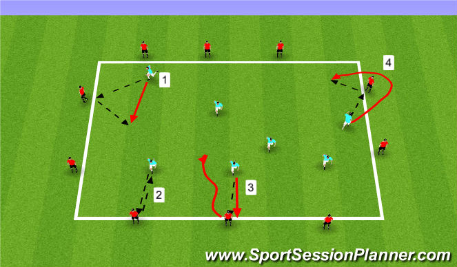 "Football/Soccer Session Plan Drill (Colour): SI Technical Warm-up ""Combinations Intro"""