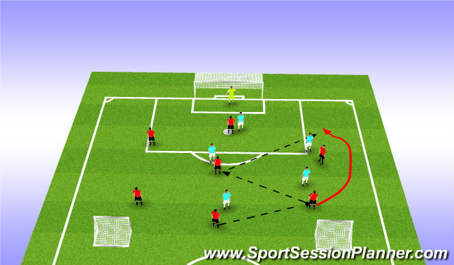 "Football/Soccer Session Plan Drill (Colour): SIII Expanded Small-Sided Activity  ""One Goal with Counters"""