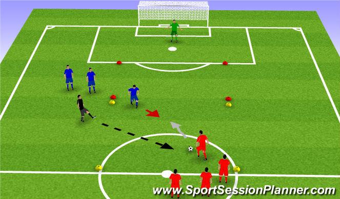 Football/Soccer Session Plan Drill (Colour): 1v1 Defending