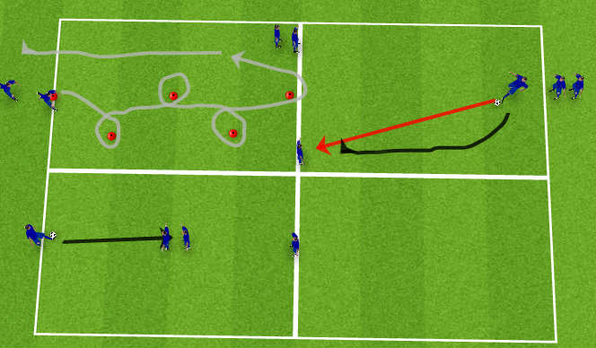 Football/Soccer Session Plan Drill (Colour): 3 defensive practices