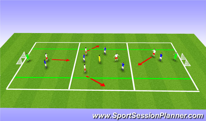 Football/Soccer Session Plan Drill (Colour): SSG - Playing through the 3rds