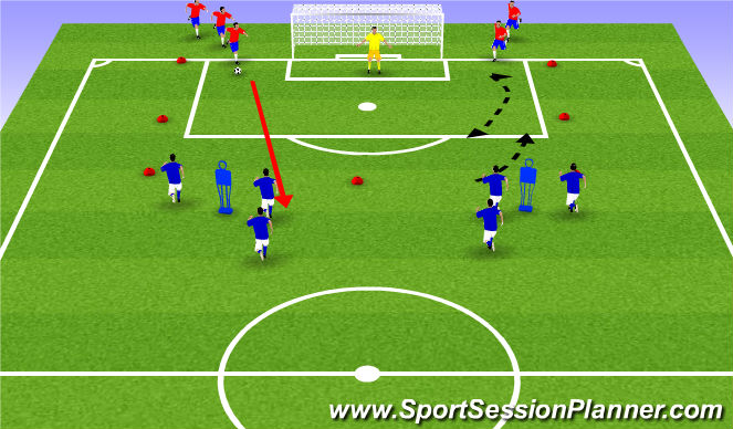 Football/Soccer Session Plan Drill (Colour): Defensive intensity