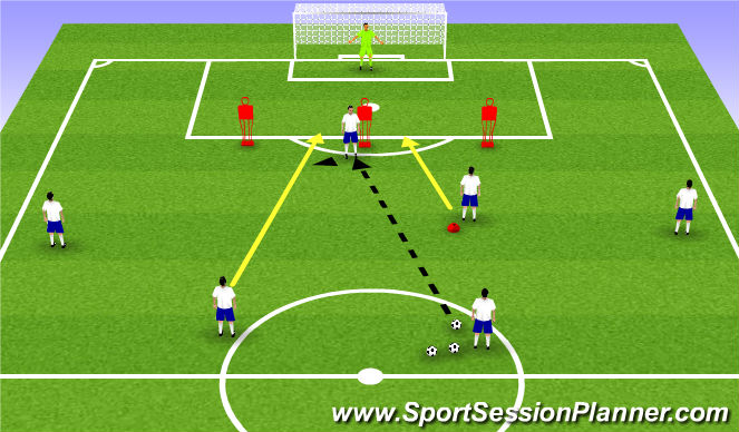 Football/Soccer Session Plan Drill (Colour): Center Forward Training 1