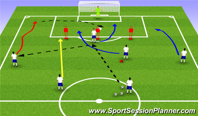 Football/Soccer Session Plan Drill (Colour): Center Forward Training 2