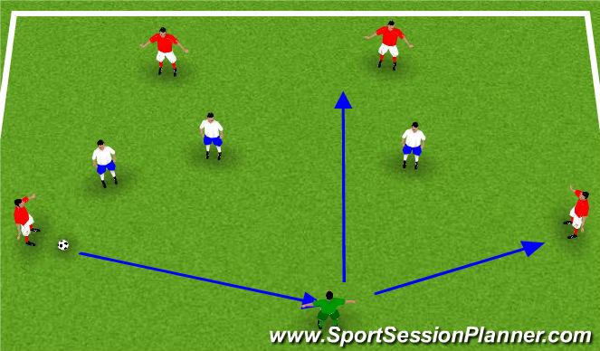 Football/Soccer Session Plan Drill (Colour): funcional warm up