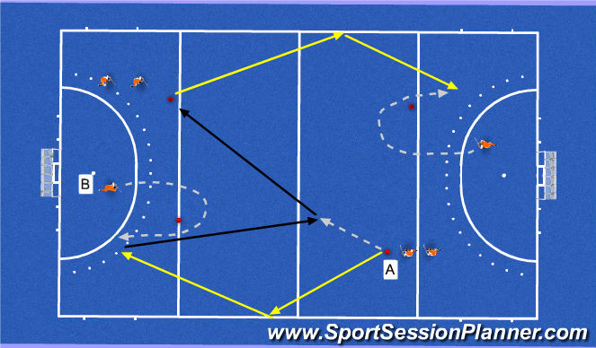 Hockey Session Plan Drill (Colour): passing en warming up