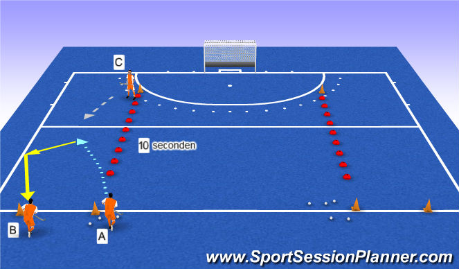 Hockey Session Plan Drill (Colour): 2v1