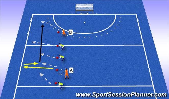 Hockey Session Plan Drill (Colour): uit het blok spelen