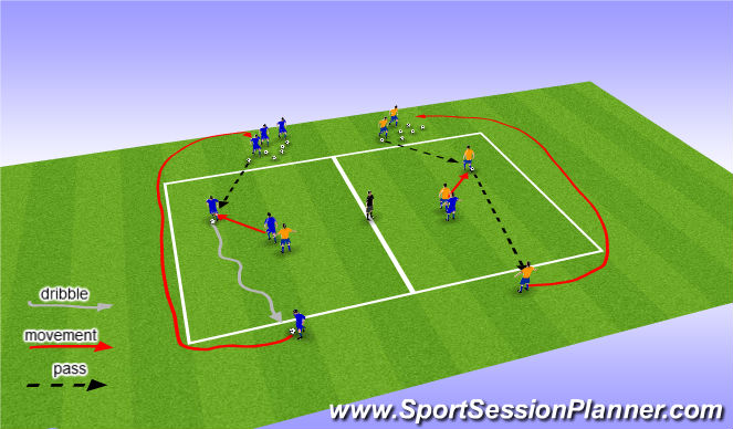 Football/Soccer Session Plan Drill (Colour): 1vs1 Attacking Drill