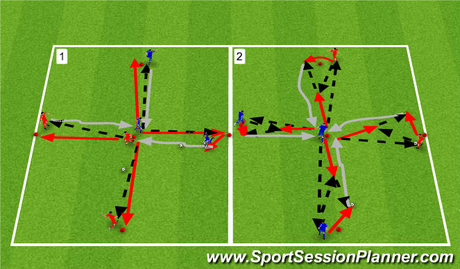Football/Soccer Session Plan Drill (Colour): Tækniþjálfun2