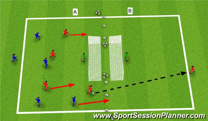 Football/Soccer Session Plan Drill (Colour): Leikræn þjálfun1