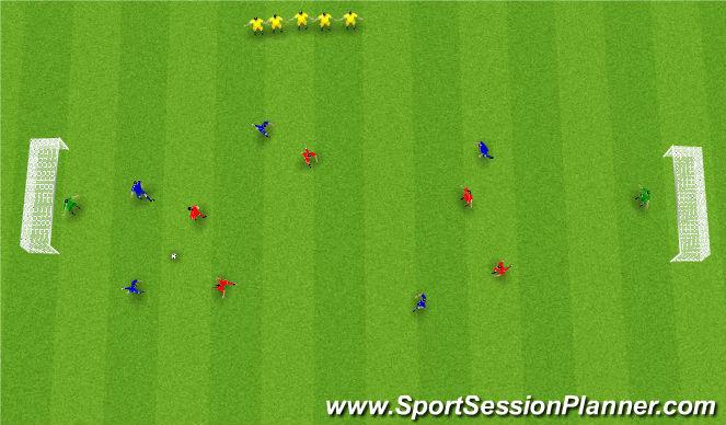 Football/Soccer Session Plan Drill (Colour): Brassabolti.