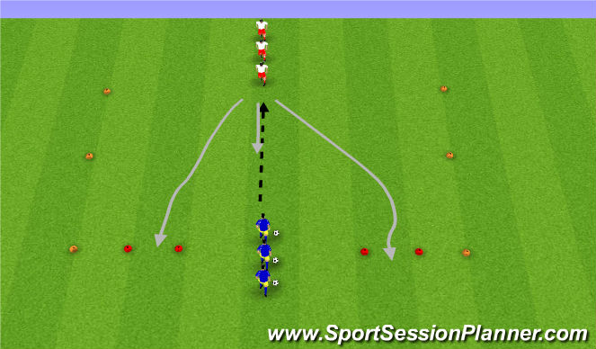 Football/Soccer Session Plan Drill (Colour): Main Theme (1v1 Line Soccer)