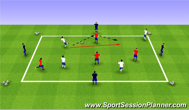 Football/Soccer Session Plan Drill (Colour): Fully Possesion Game