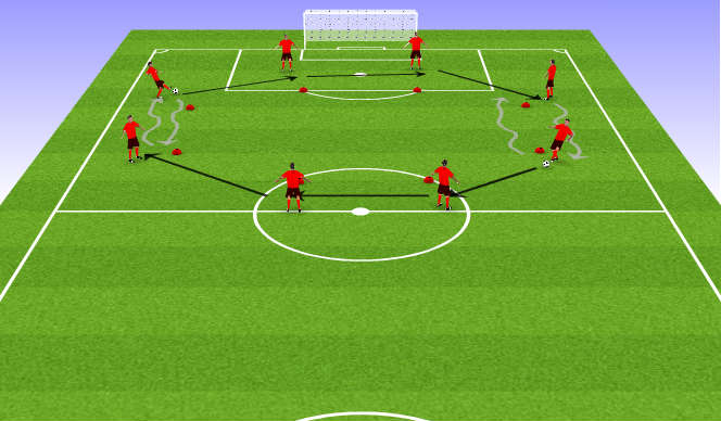 Football/Soccer Session Plan Drill (Colour): Passing around the back 4