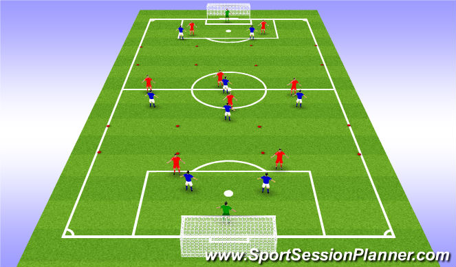 Football/Soccer Session Plan Drill (Colour): Game with Free Zones