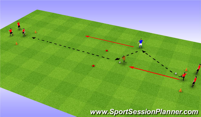 Football/Soccer Session Plan Drill (Colour): Basic Combo Play Stage 1