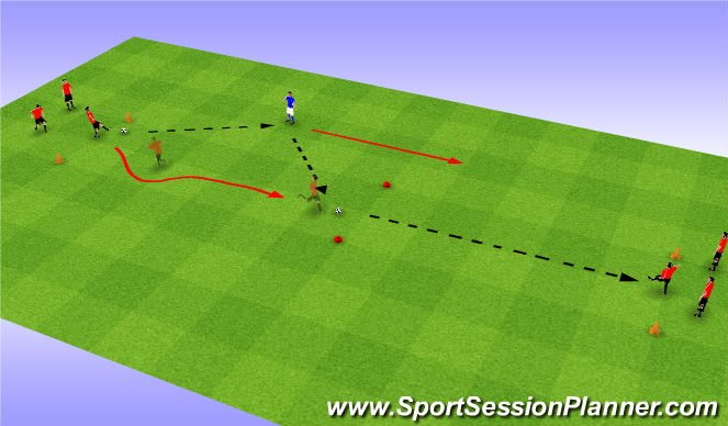 Football/Soccer Session Plan Drill (Colour): Basic Combo Play Stage 2