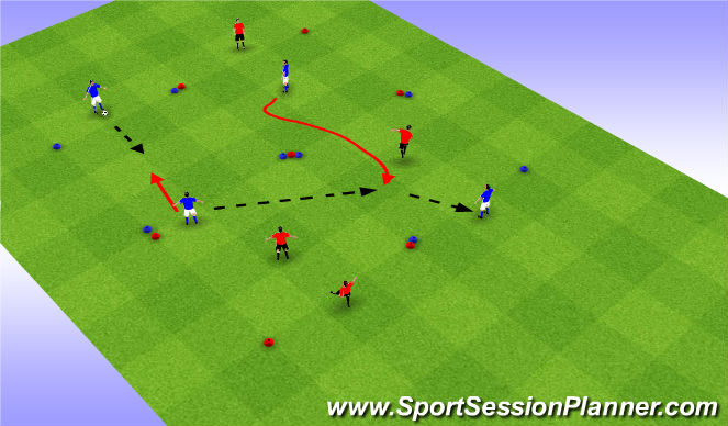 Football/Soccer Session Plan Drill (Colour): Combination Play Square