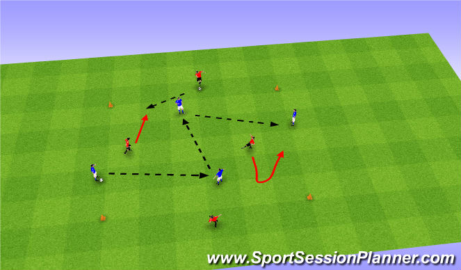 Football/Soccer Session Plan Drill (Colour): Passing & Combination Play Square Warm Up