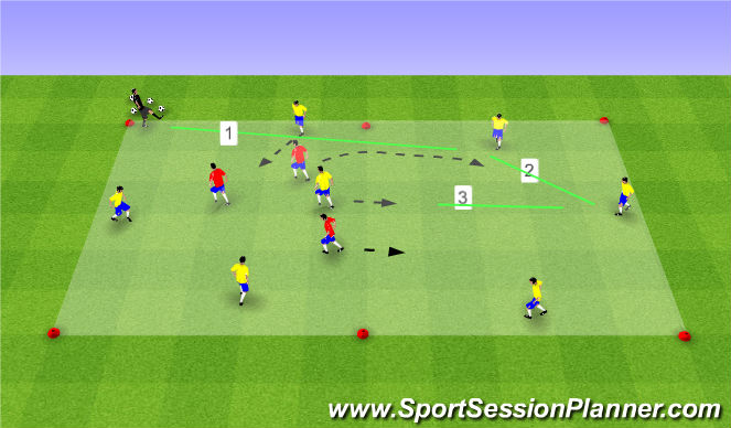 Football/Soccer Session Plan Drill (Colour): 7:3