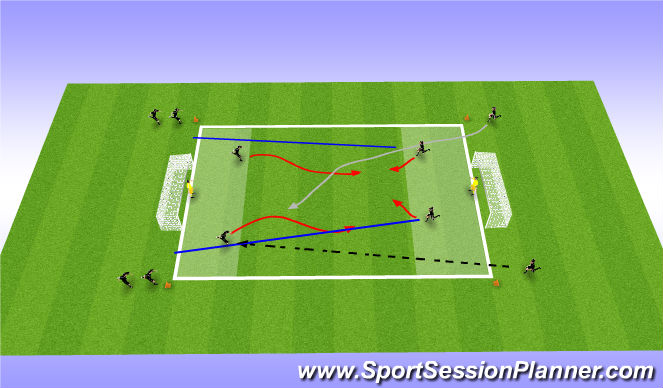 Football/Soccer Session Plan Drill (Colour): Part - Delay - Deny & Recovery Runs