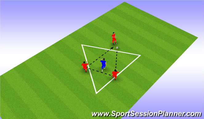 Football/Soccer Session Plan Drill (Colour): Warm up Rondo 5 mins