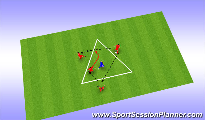 Football/Soccer Session Plan Drill (Colour): Action Rondo