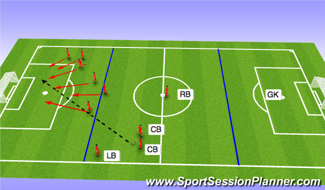 Football/Soccer Session Plan Drill (Colour): Set piece LS