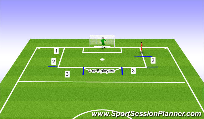 Football/Soccer Session Plan Drill (Colour): Def Free Kicks