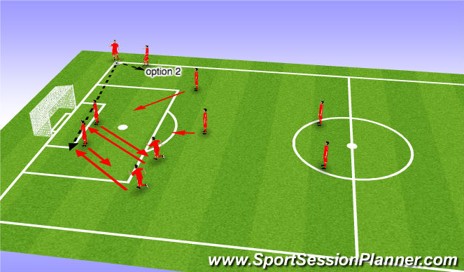 Football/Soccer Session Plan Drill (Colour): Attacking CK