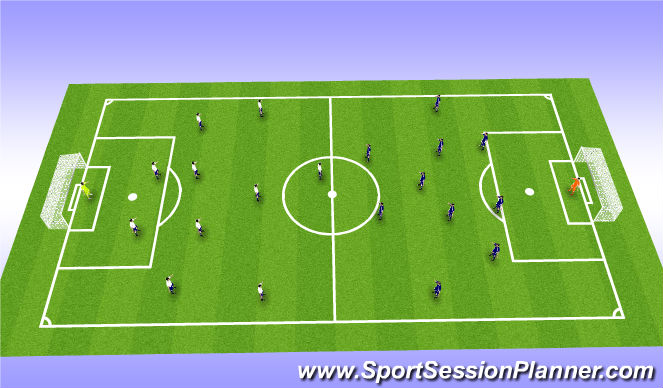 Football/Soccer Session Plan Drill (Colour): 442vs352