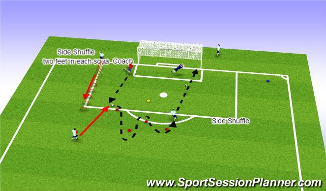 Football/Soccer Session Plan Drill (Colour): SAQ Shooting