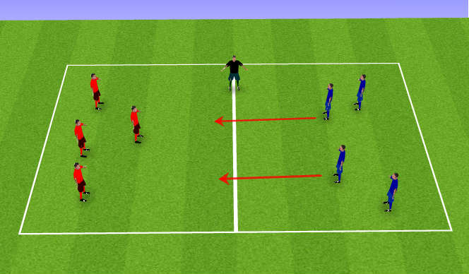 Football/Soccer Session Plan Drill (Colour): 4 v 2 + 1 Directional transition practices