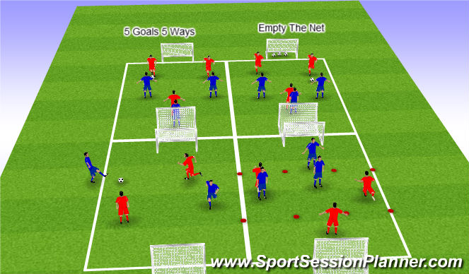 Football/Soccer Session Plan Drill (Colour): Fun Games