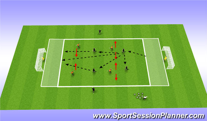 Football/Soccer Session Plan Drill (Colour): Whole - (Defending The Space Behind)
