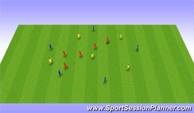 Football/Soccer Session Plan Drill (Colour): 5v5+5 Possession