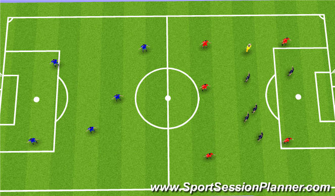 Football/Soccer Session Plan Drill (Colour): 5v5 possession-moving