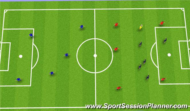 Football/Soccer Session Plan Drill (Colour): 5v5 possession-moving