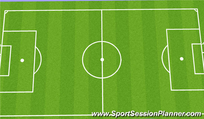 Football/Soccer Session Plan Drill (Colour): Dutch style srimmage